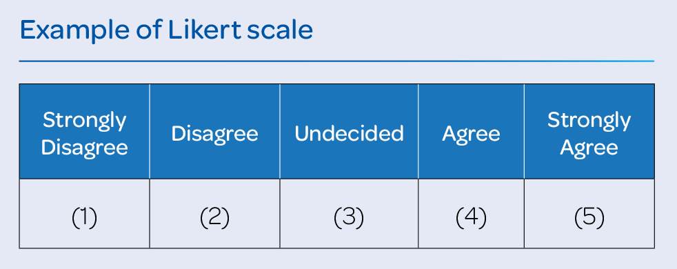 likert scale survey about alcohol use This could be in a survey (1-5 vs 1-10 scale some different types of response scales 3 types of survey response scales whether you use a likert scale.