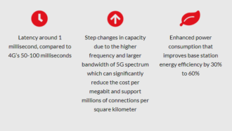 5G: The big picture