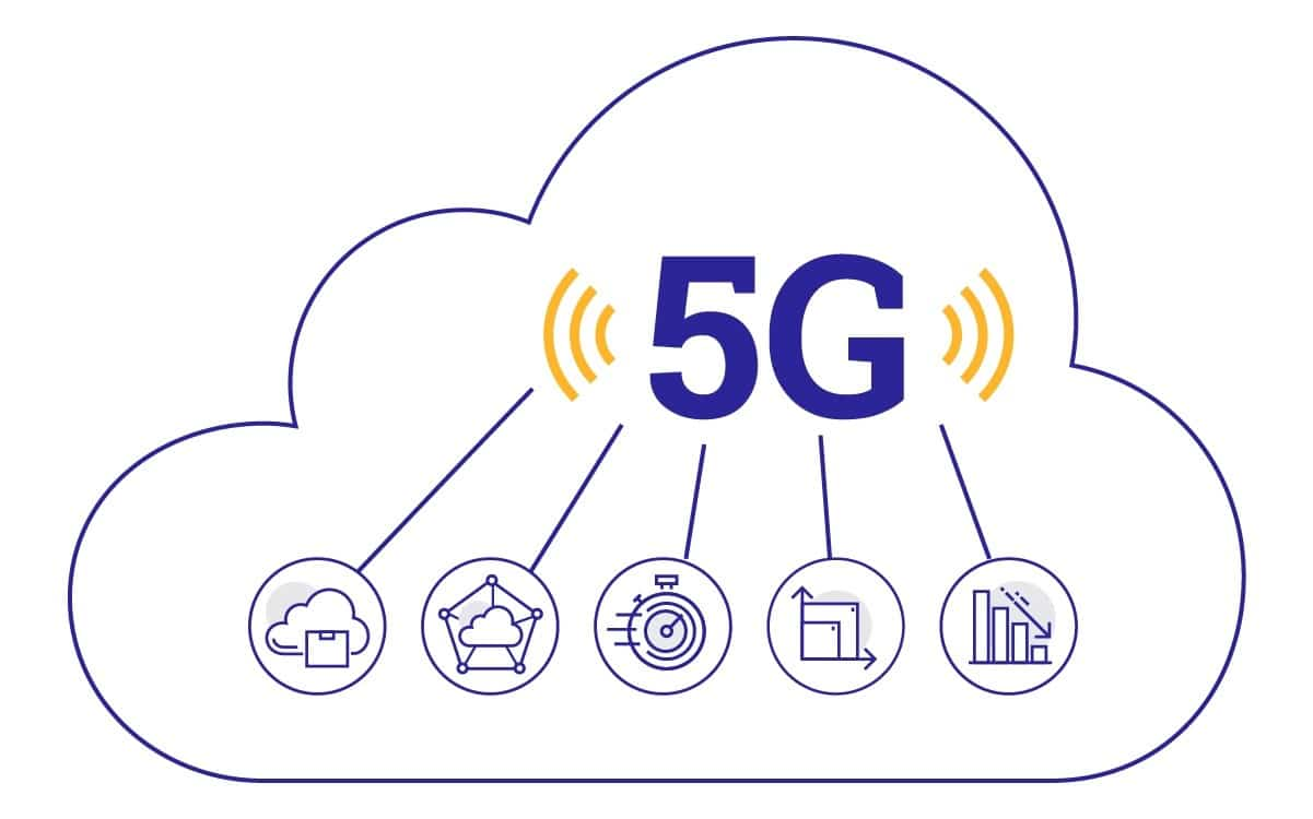 Is cloud native enough? Five reasons why monetizing 5G calls for public cloud